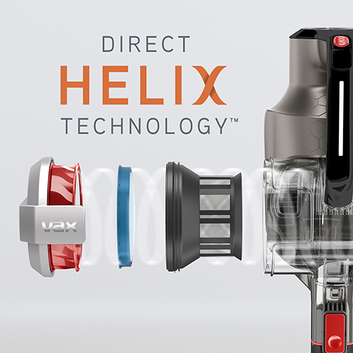 Both Filters For VAX BLADE 32V 24V Models Cordless Vacuum Cleaner TBT Series