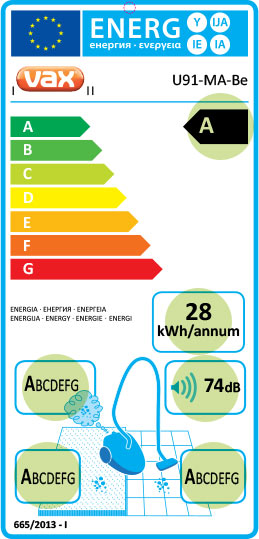 ECO Rating Label